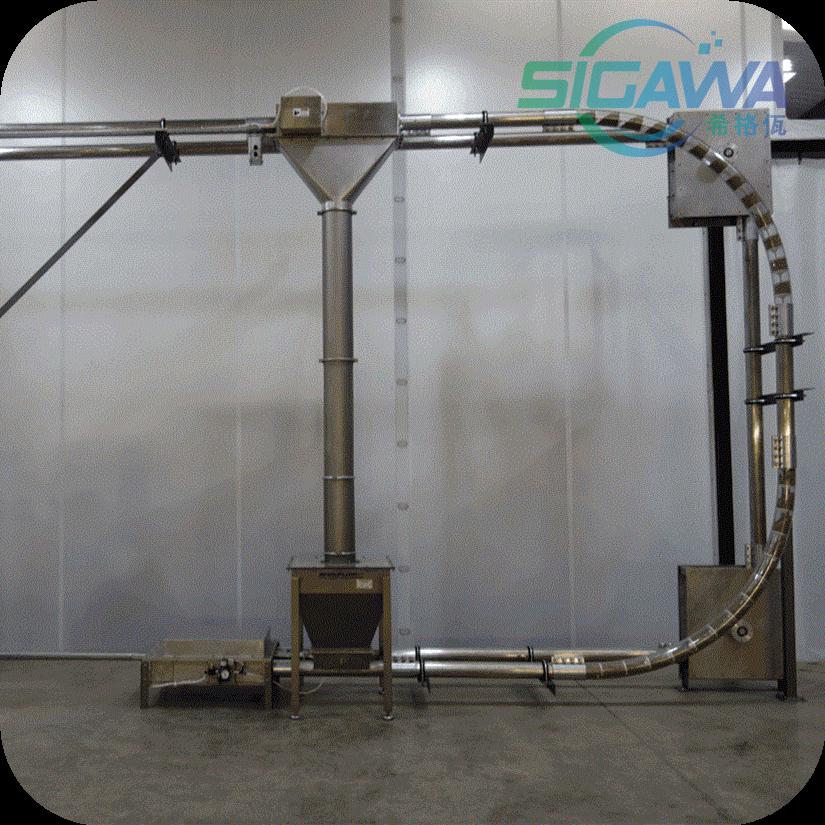 大型管链输送机