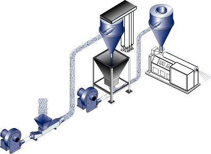 节能设备气力输送设备价格及介绍