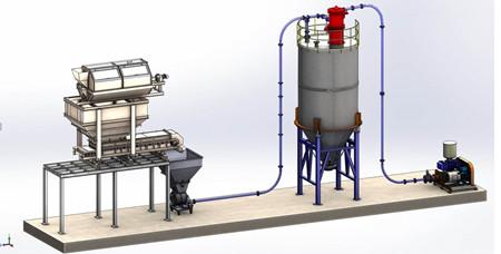 钢厂除尘灰气力输送设备厂家
