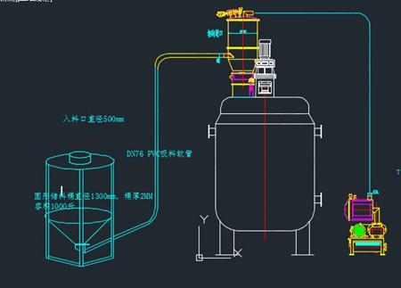 负压气力输送设备厂家
