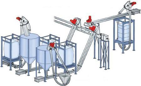 苏州气力自动化输送设备流水线厂家