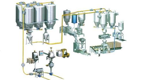 佛山市自动化输送设备厂家