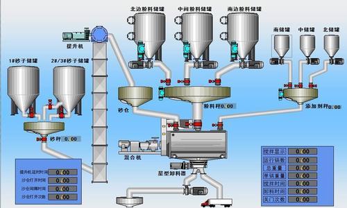 广东自动配料系统厂家
