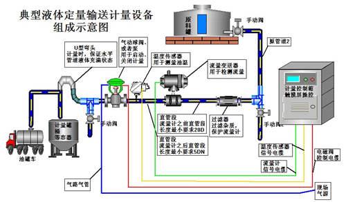 液体自动化配料系统找哪家公司
