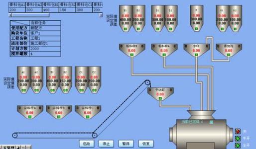 配料系统中的物料速度调整是什么